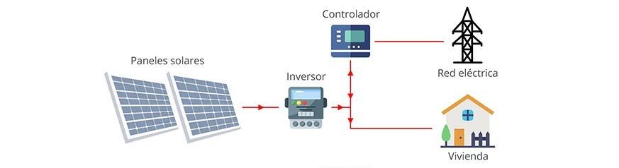 Kits Autoconsumo Solar
