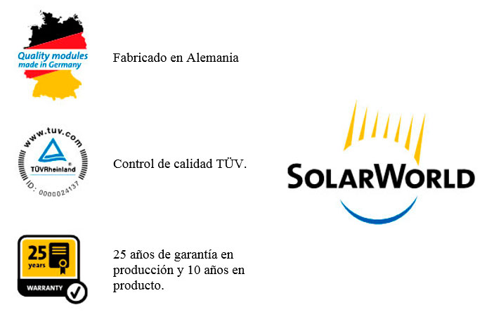 Logos de solarworld